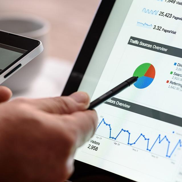Online markedsføring google addwords